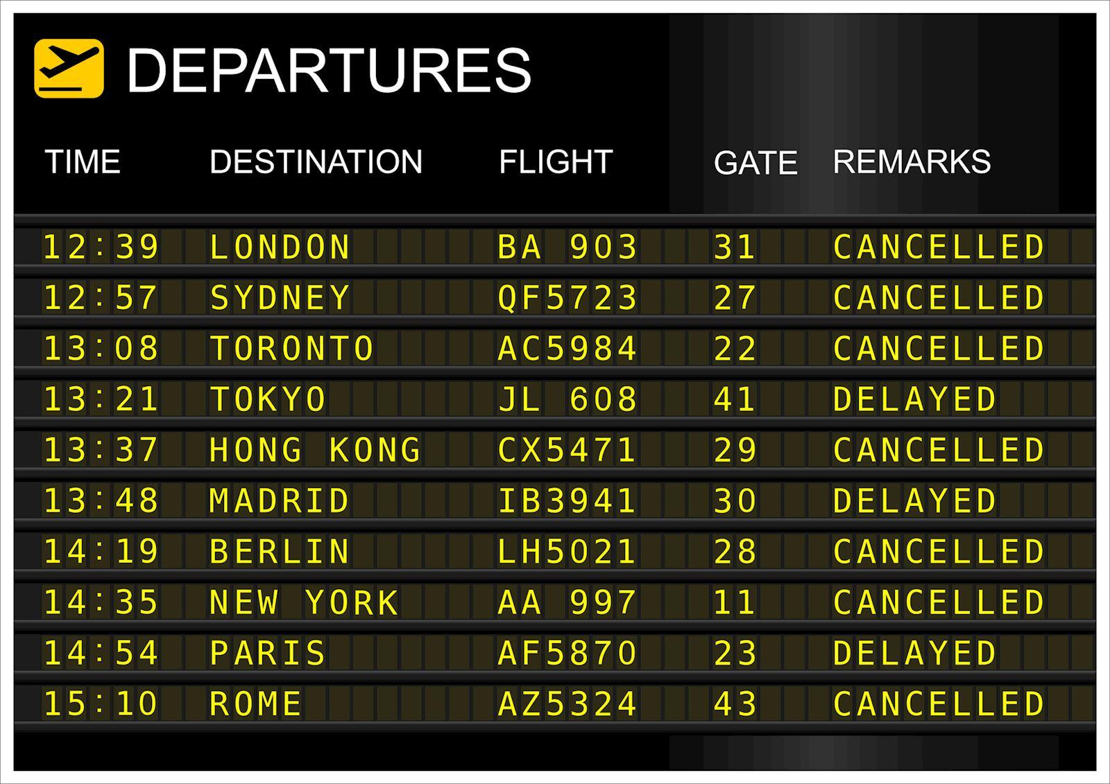 לוח טיסות מבוטלות
